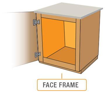 What are framed cabinets?