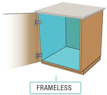 What are frameless cabinets?